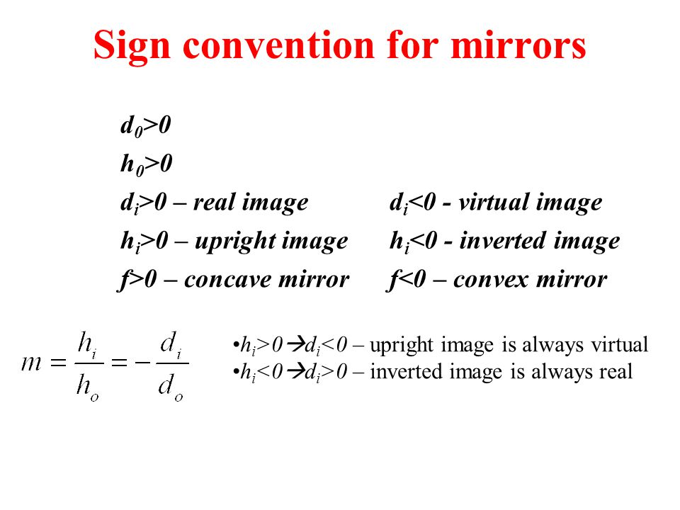 Sign convention for mirrors
