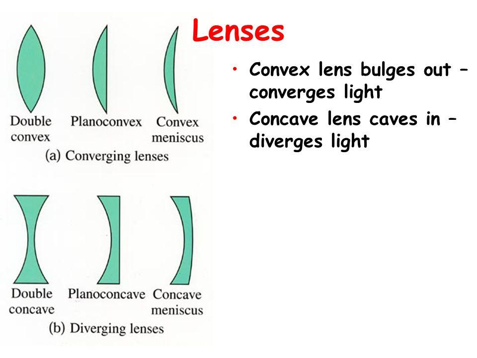 Lenses Convex lens bulges out –converges light