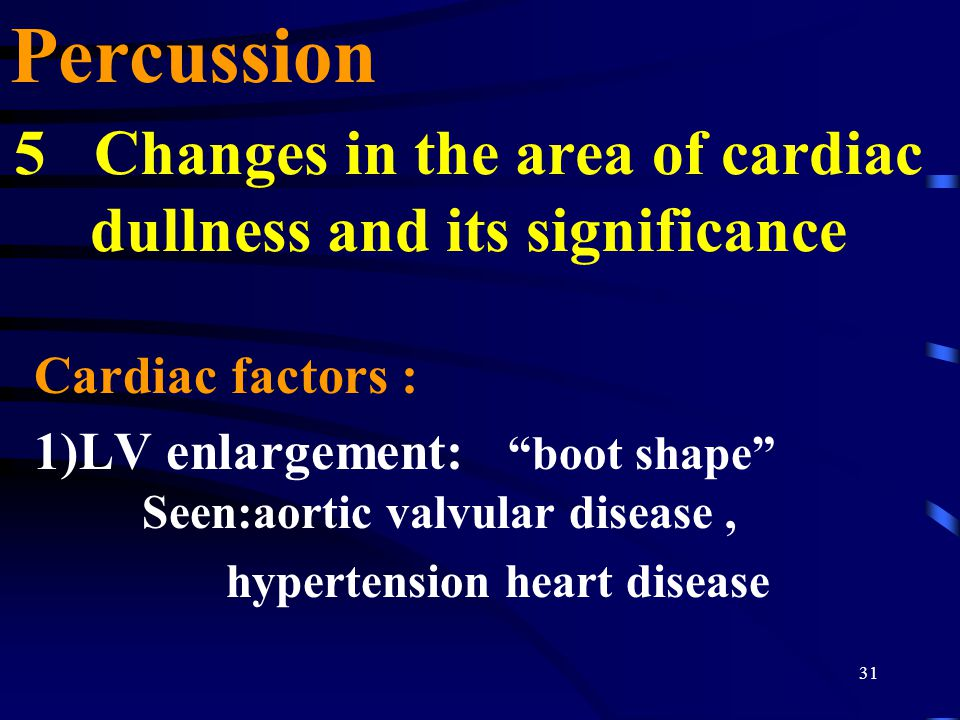 5 Changes in the area of cardiac dullness and its significance