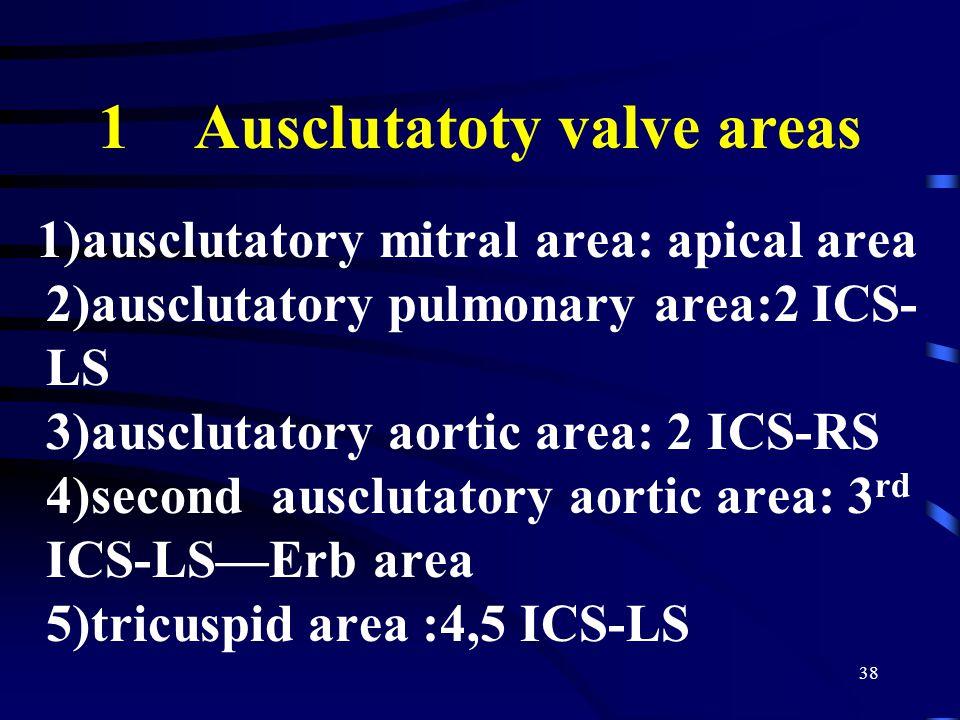1 Ausclutatoty valve areas