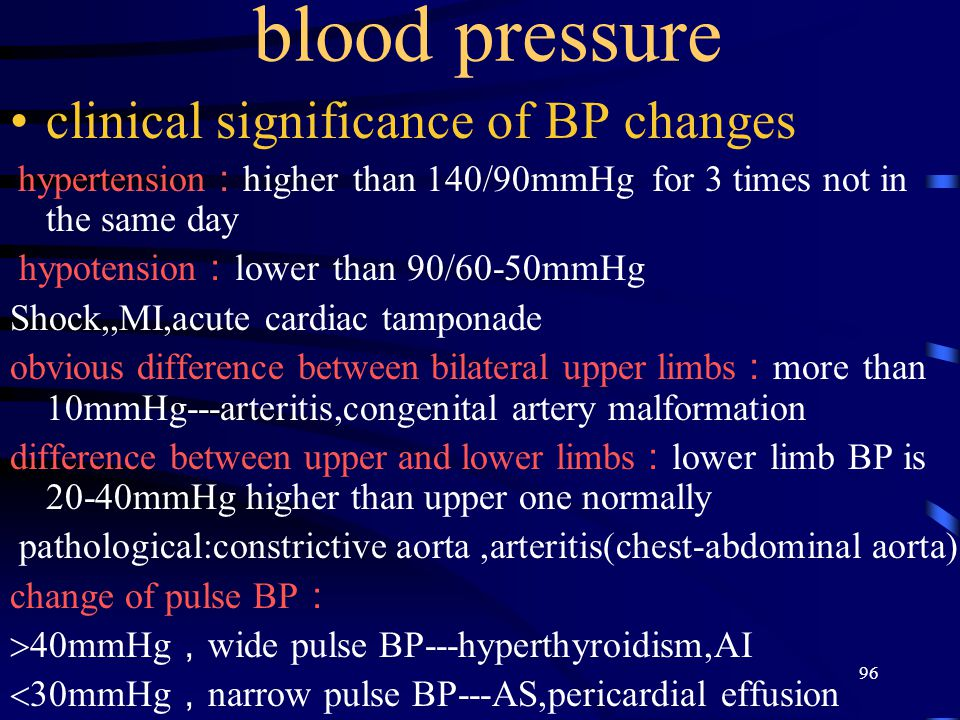 blood pressure clinical significance of BP changes