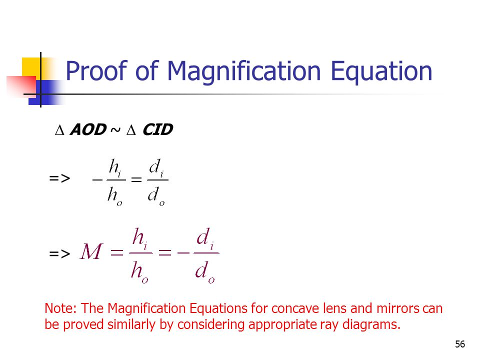 Proof of Magnification Equation