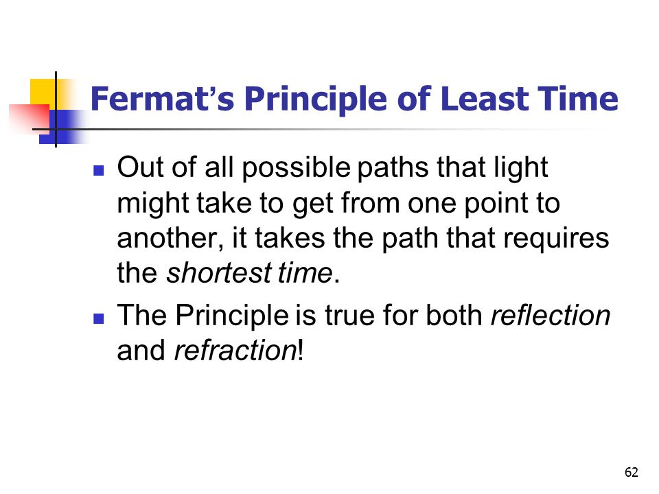 Fermat's Principle of Least Time