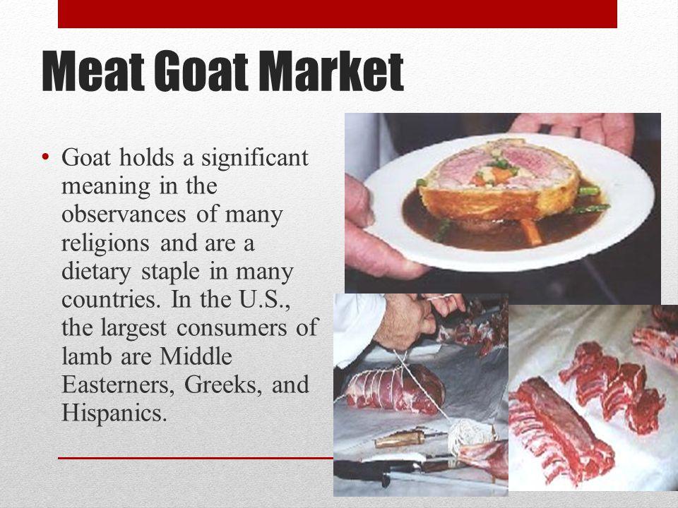 Meat Goat Market
