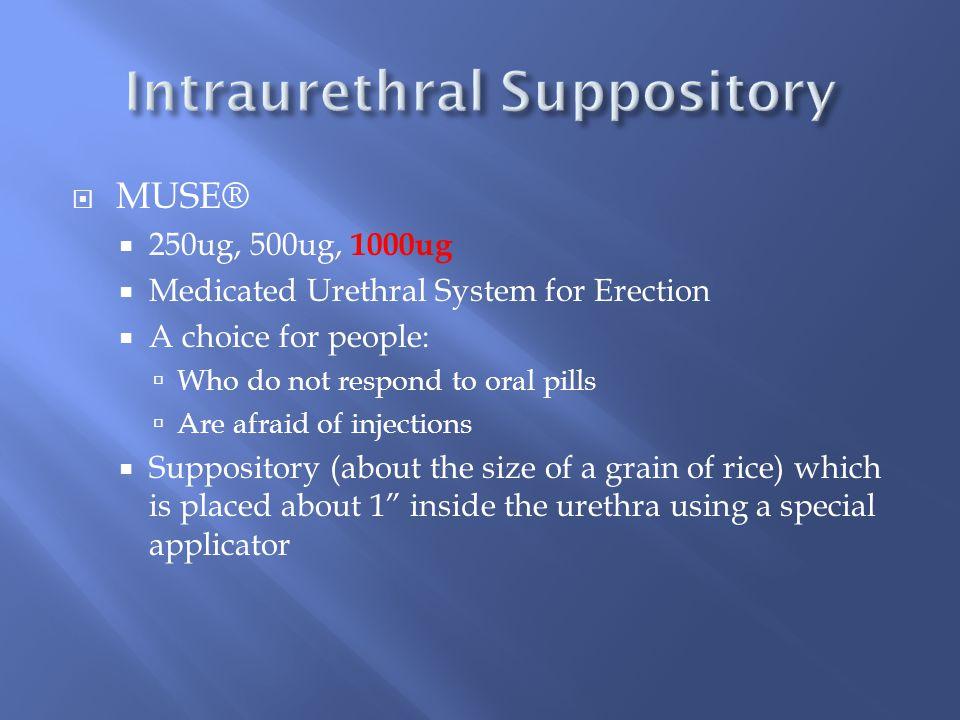 Intraurethral Suppository