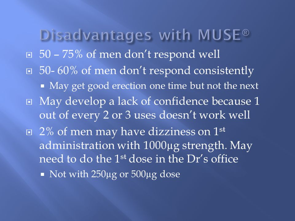 Disadvantages with MUSE®