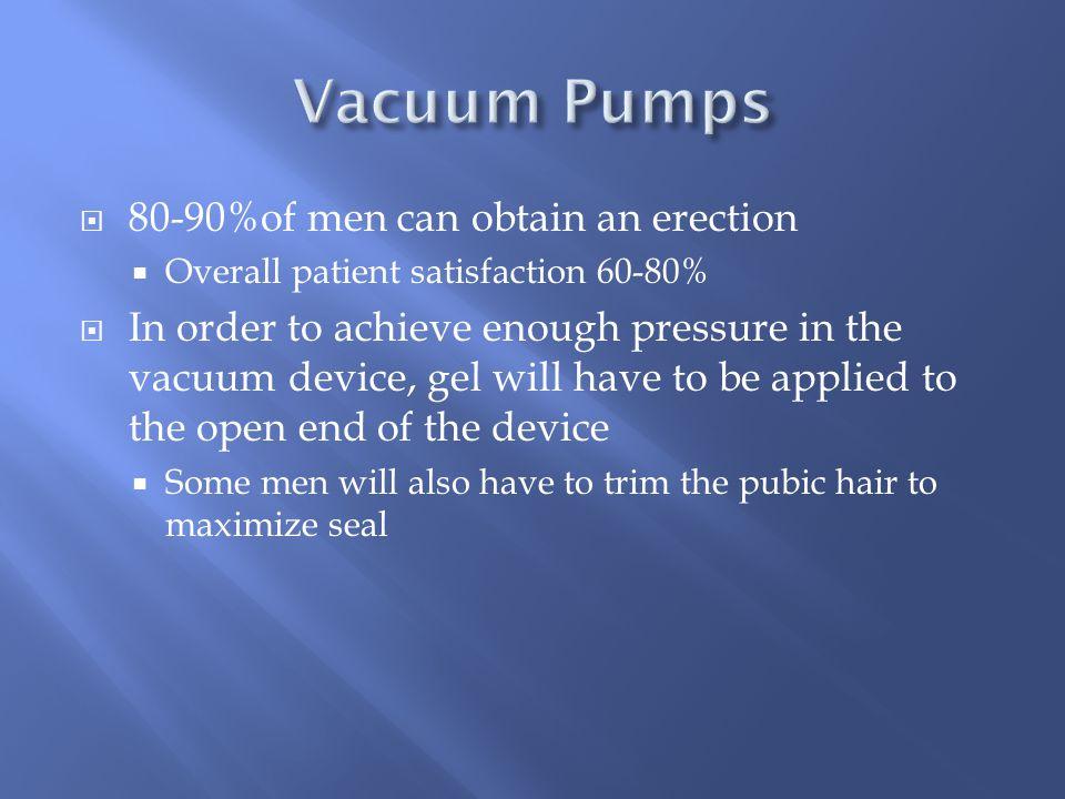 Vacuum Pumps 80-90%of men can obtain an erection