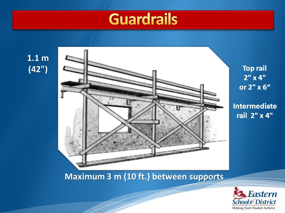 Guardrails 1.1 m (42 ) Maximum 3 m (10 ft.) between supports Top rail