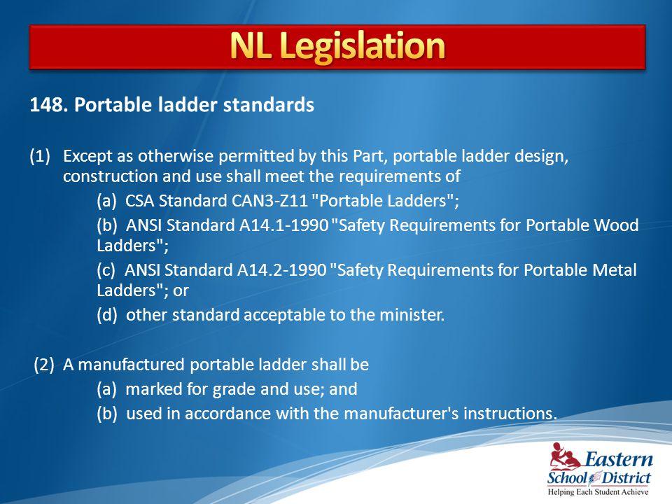 NL Legislation 148. Portable ladder standards