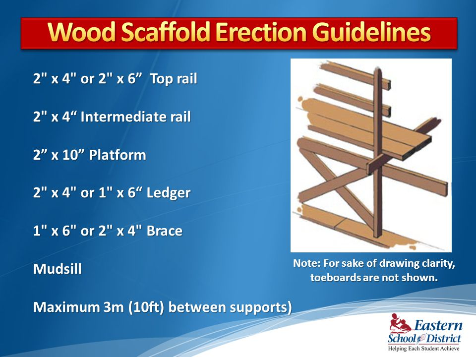 Wood Scaffold Erection Guidelines