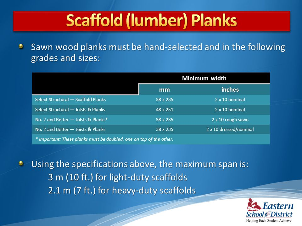 Scaffold (lumber) Planks