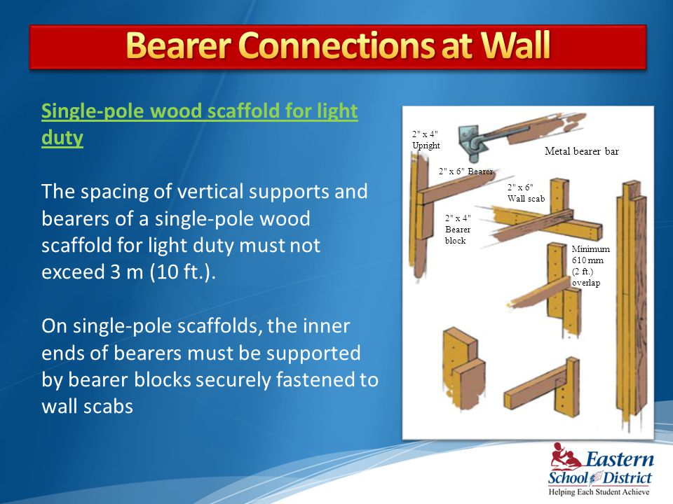 Bearer Connections at Wall