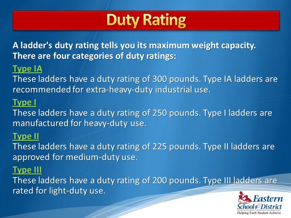 Duty Rating