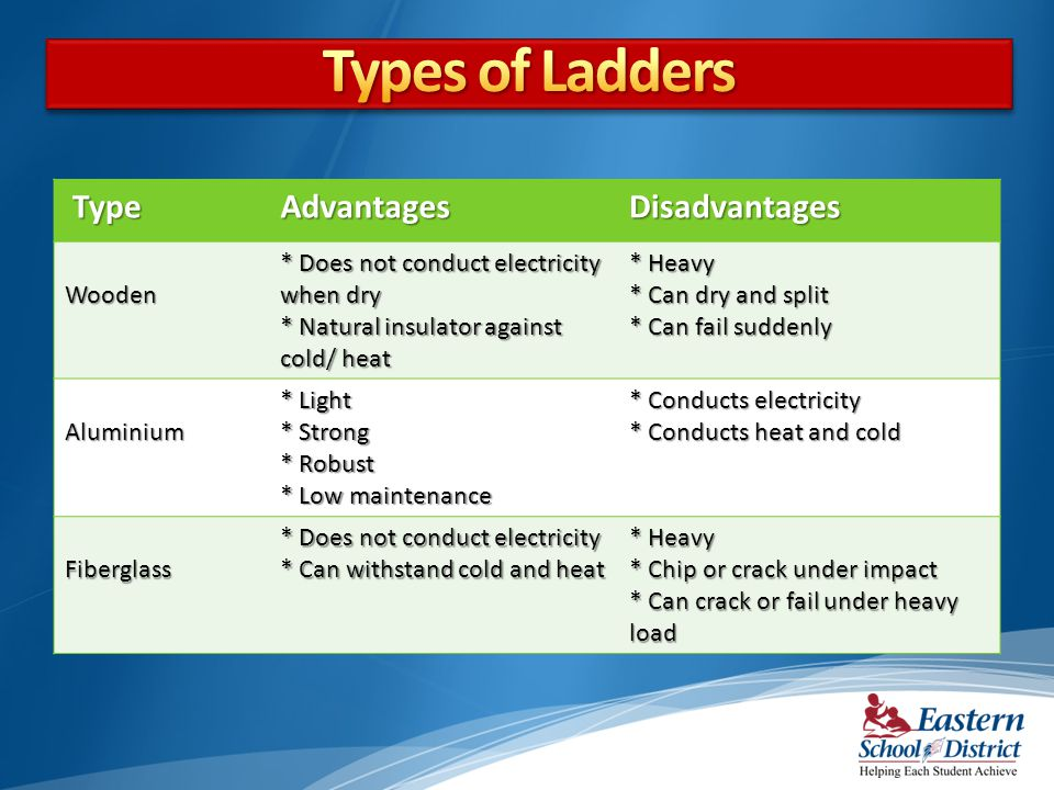 Types of Ladders Type Advantages Disadvantages Wooden