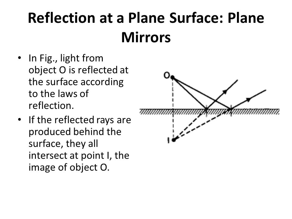 Reflection at a Plane Surface: Plane Mirrors