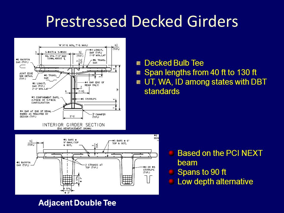 Prestressed Decked Girders