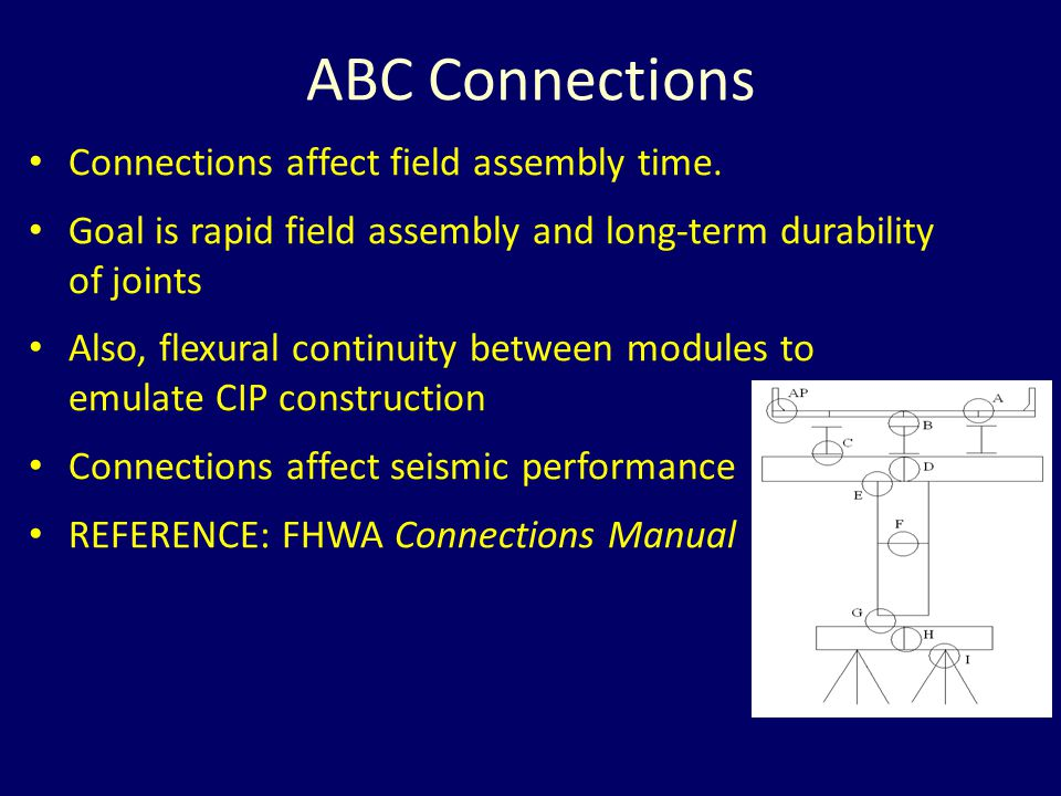 ABC Connections Connections affect field assembly time.