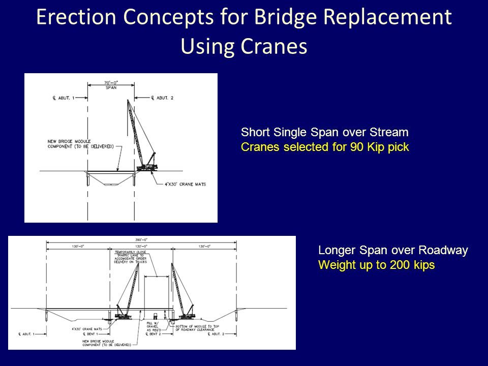 Erection Concepts for Bridge Replacement Using Cranes