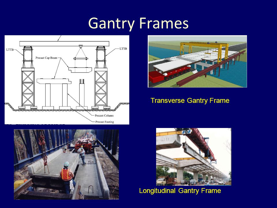 Gantry Frames Transverse Gantry Frame Longitudinal Gantry Frame