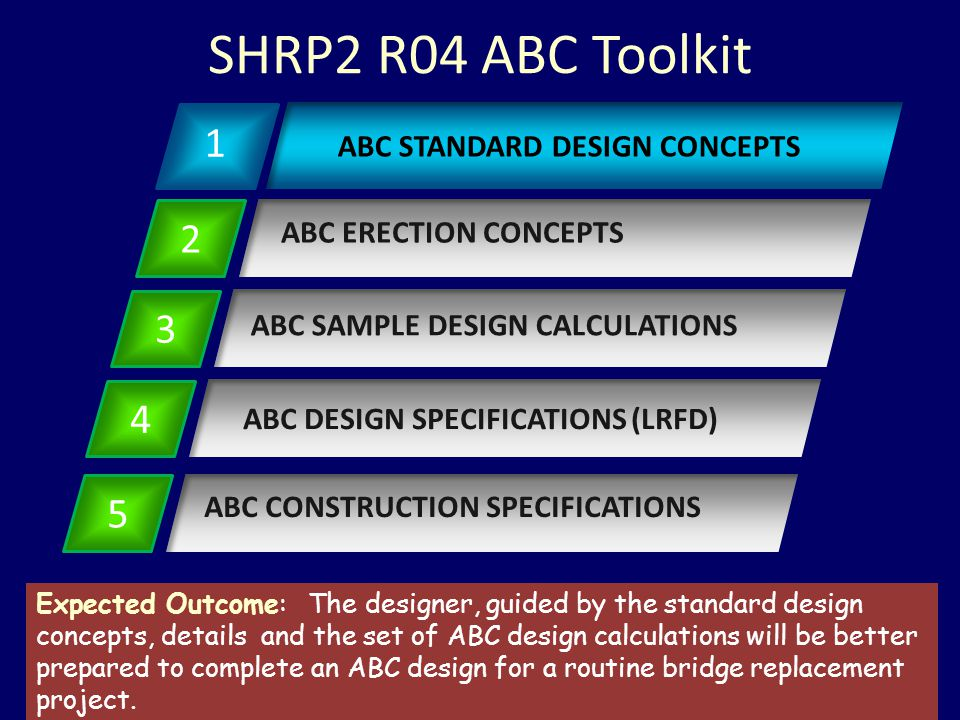 SHRP2 R04 ABC Toolkit 1 2 3 4 5 ABC STANDARD DESIGN CONCEPTS