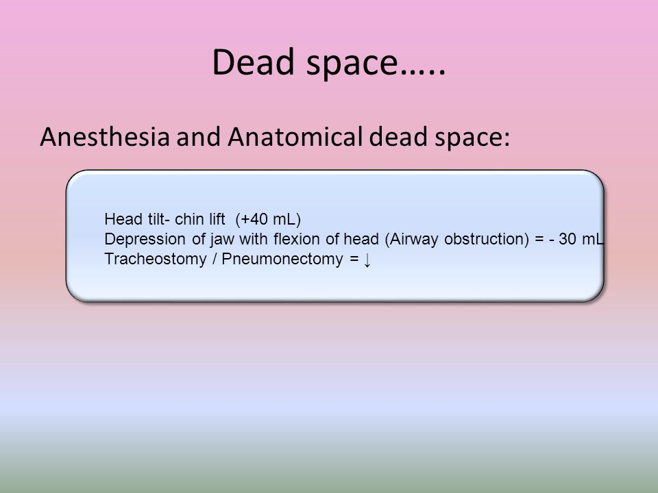 Dead space….. Anesthesia and Anatomical dead space:
