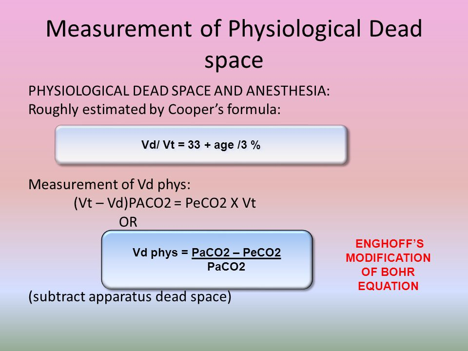 Measurement of Physiological Dead space
