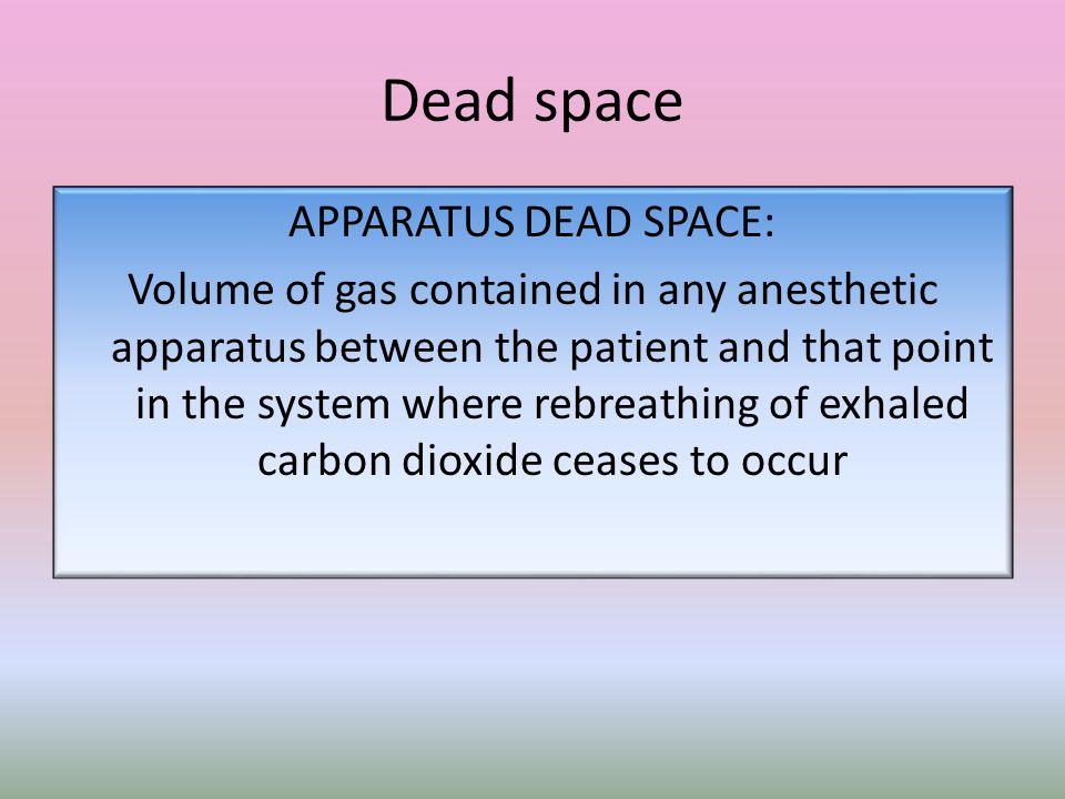 Dead space APPARATUS DEAD SPACE: