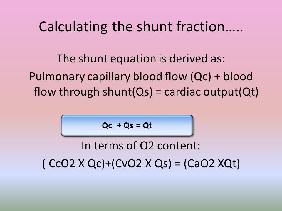 Calculating the shunt fraction…..