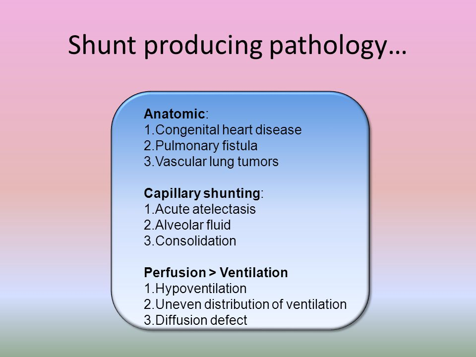 Shunt producing pathology…