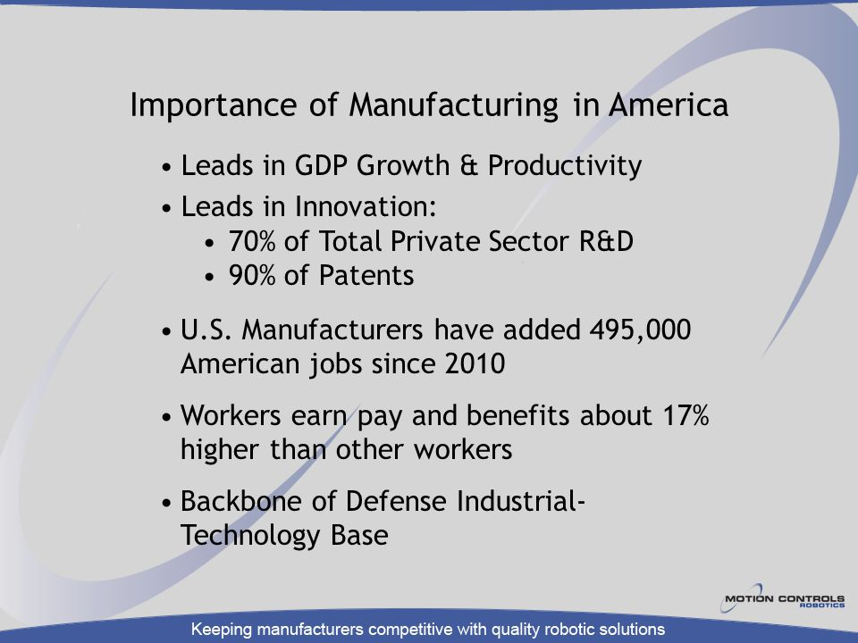 Importance of Manufacturing in America