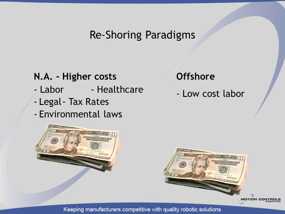 Re-Shoring Paradigms N.A. - Higher costs - Labor - Healthcare