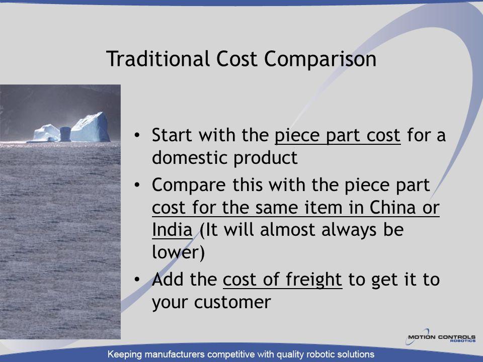 Traditional Cost Comparison