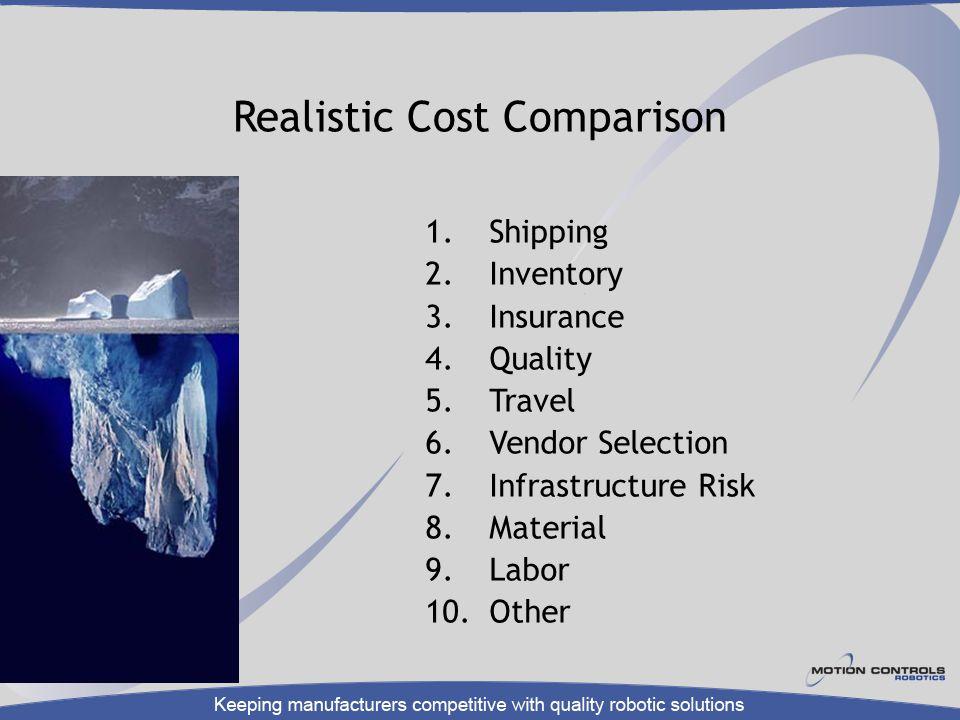 Realistic Cost Comparison