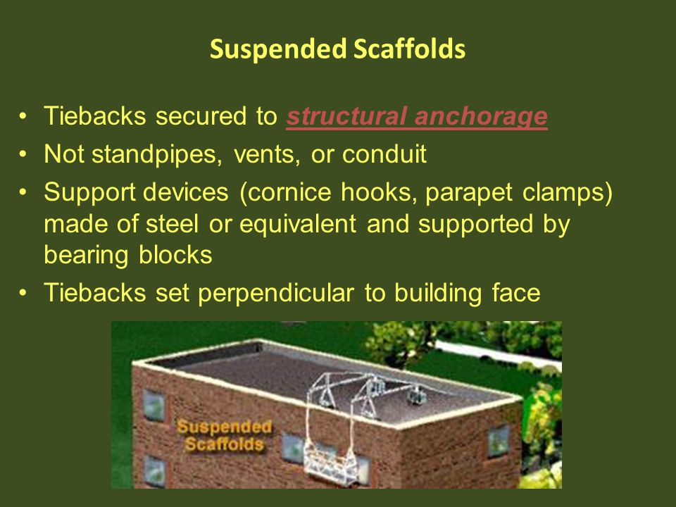 Suspended Scaffolds Tiebacks secured to structural anchorage