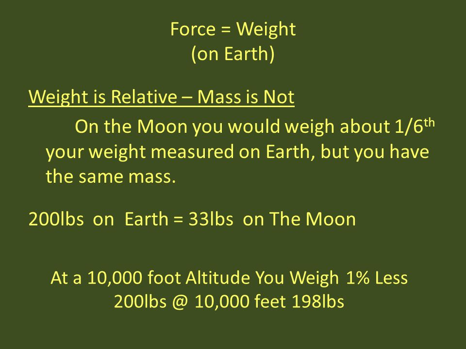 Force = Weight (on Earth)