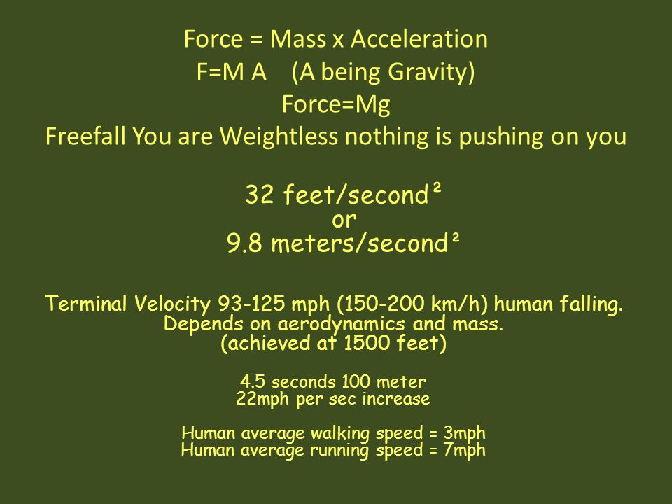 Force = Mass x Acceleration F=M A (A being Gravity) Force=Mg Freefall You are Weightless nothing is pushing on you