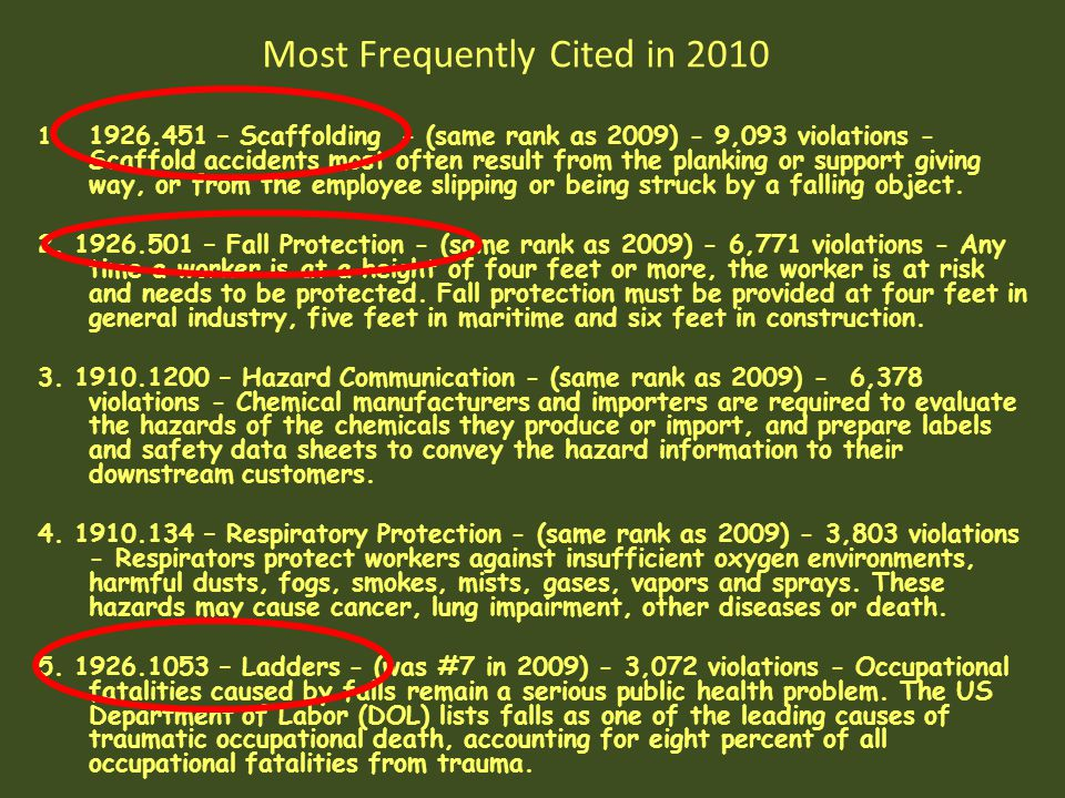 Most Frequently Cited in 2010