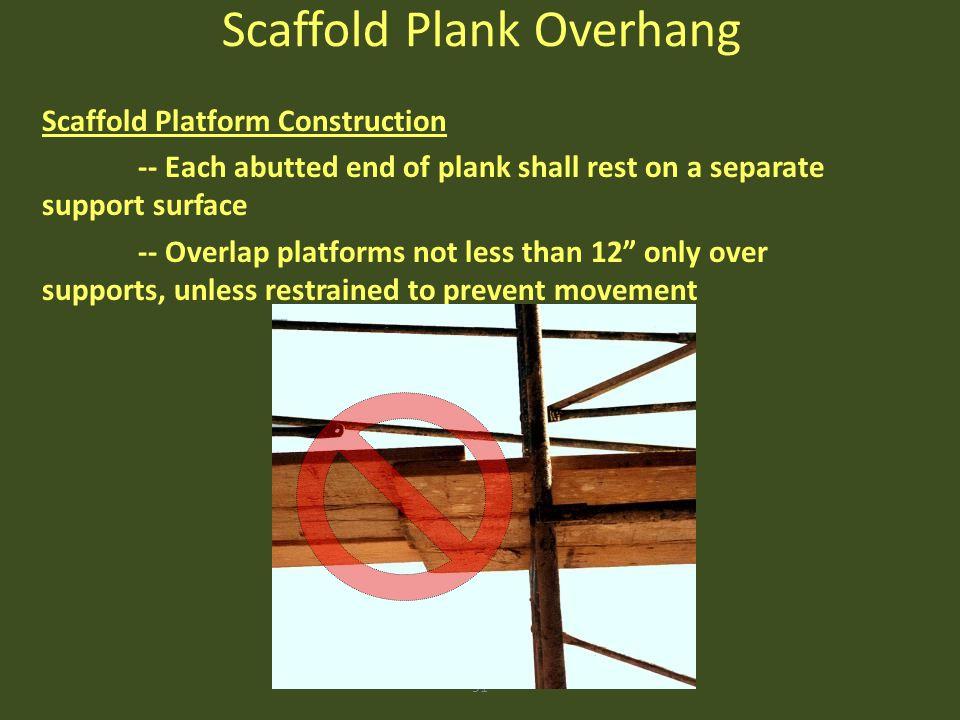 Scaffold Plank Overhang
