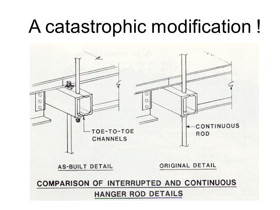 A catastrophic modification !