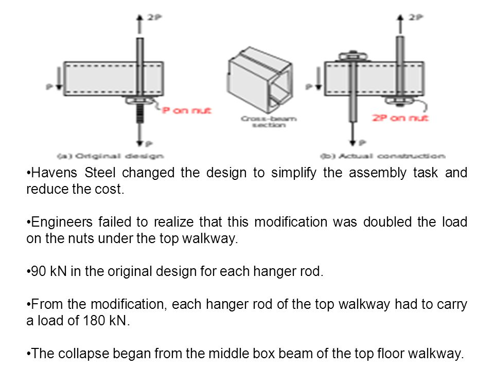 Havens Steel changed the design to simplify the assembly task and reduce the cost.