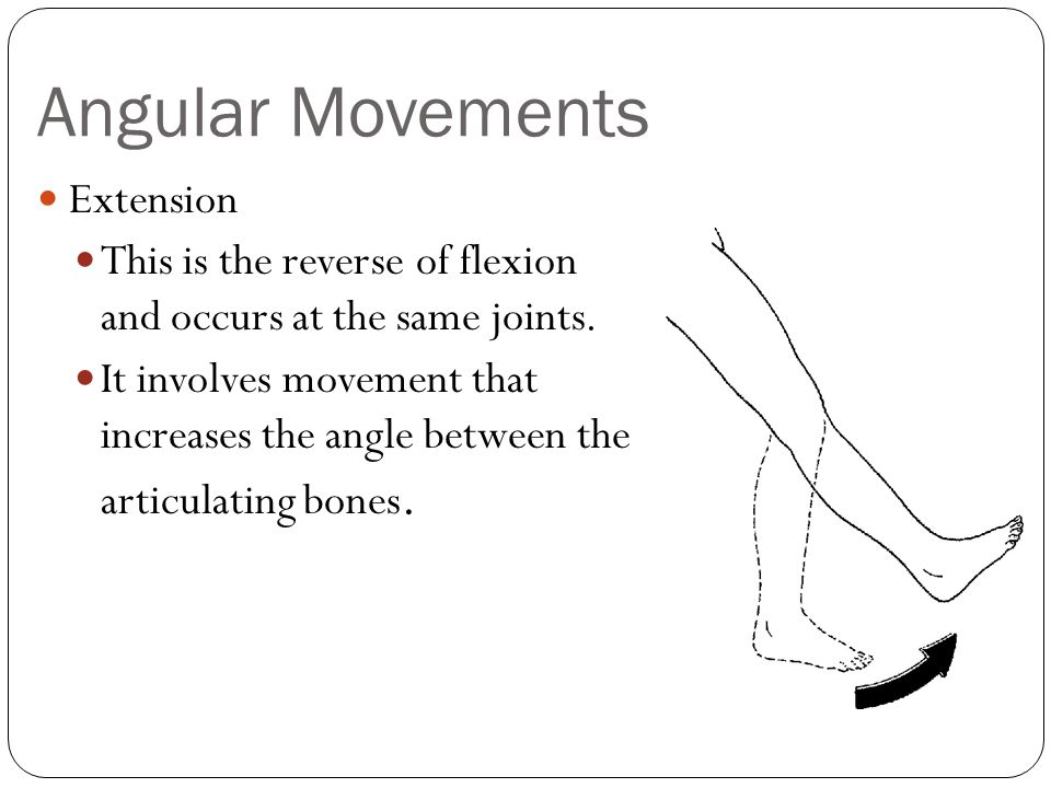 Angular Movements Extension
