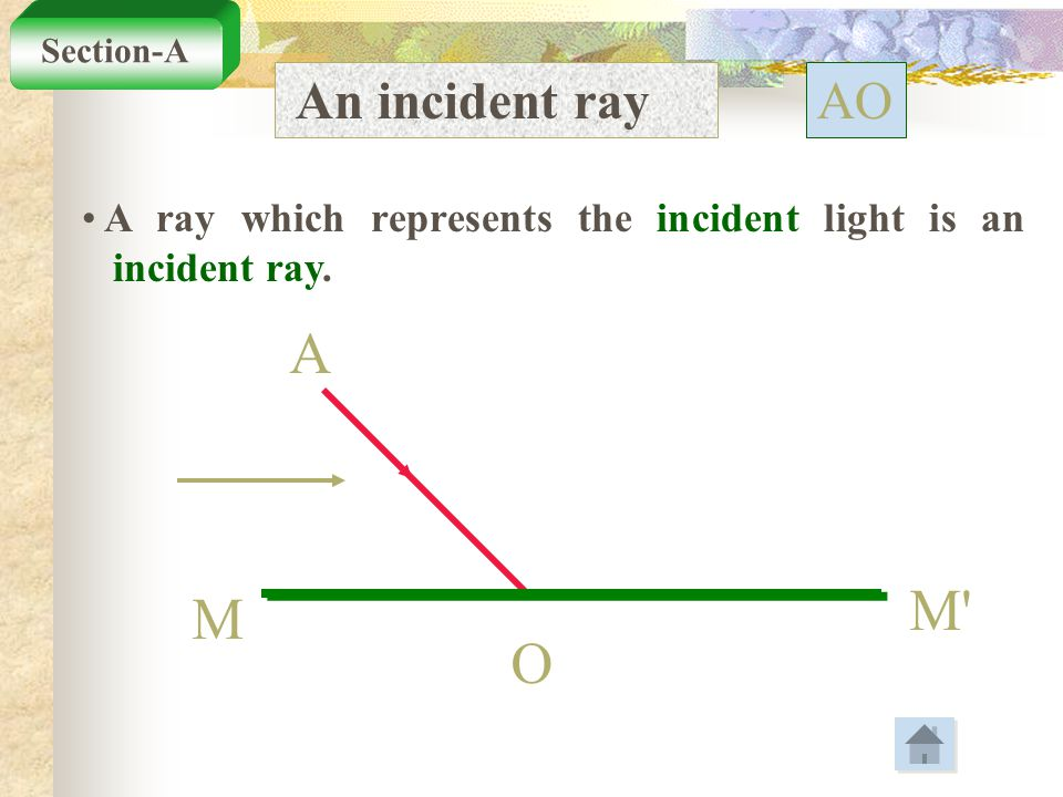 Section-A An incident ray. AO. A ray which represents the incident light is an incident ray. A.