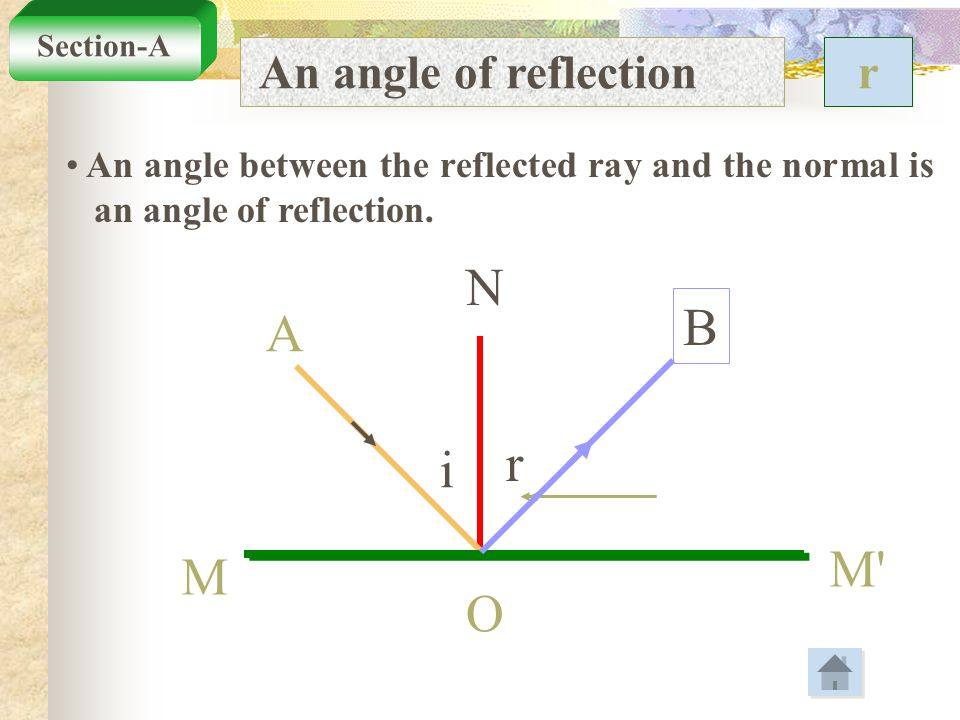 N B A r i M M O An angle of reflection r