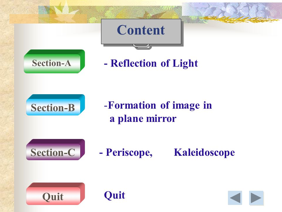 Content - Reflection of Light Formation of image in a plane mirror