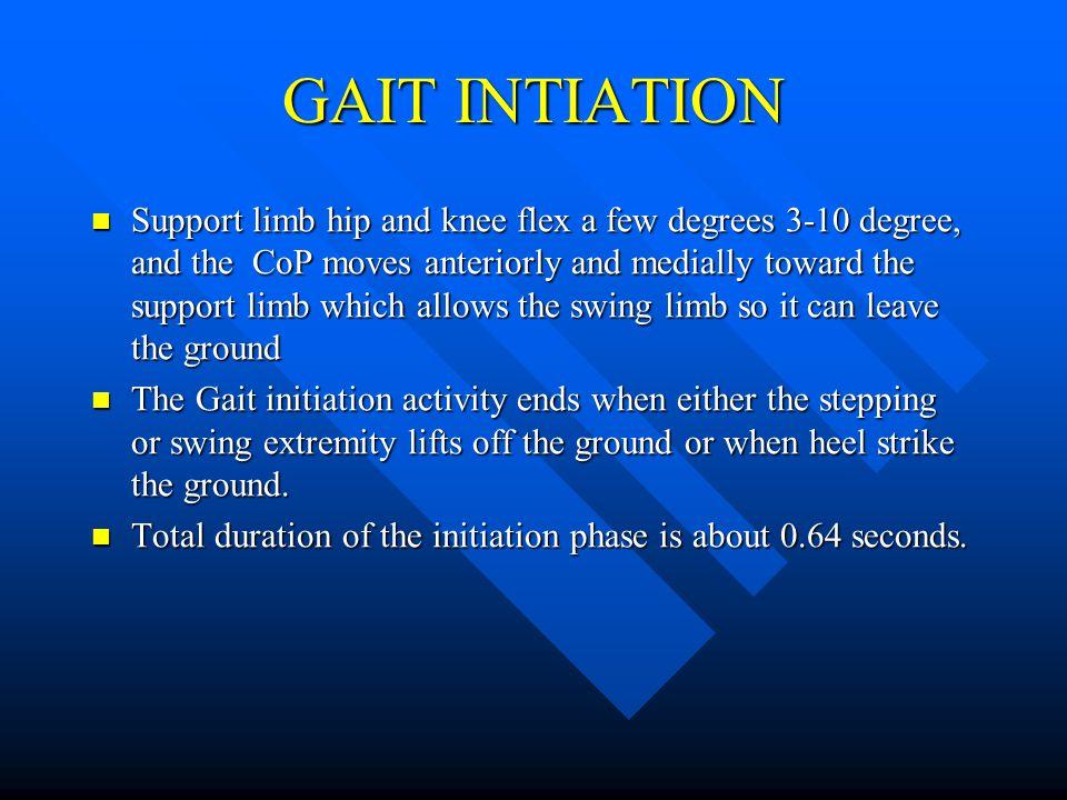 GAIT INTIATION