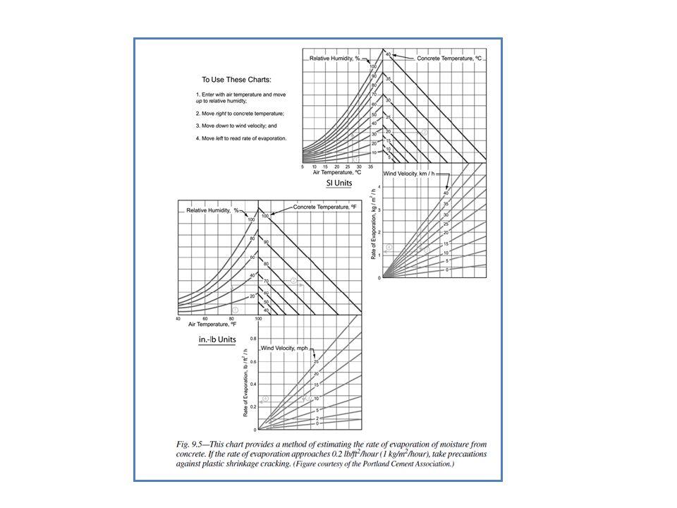 CCS1-10 page 58