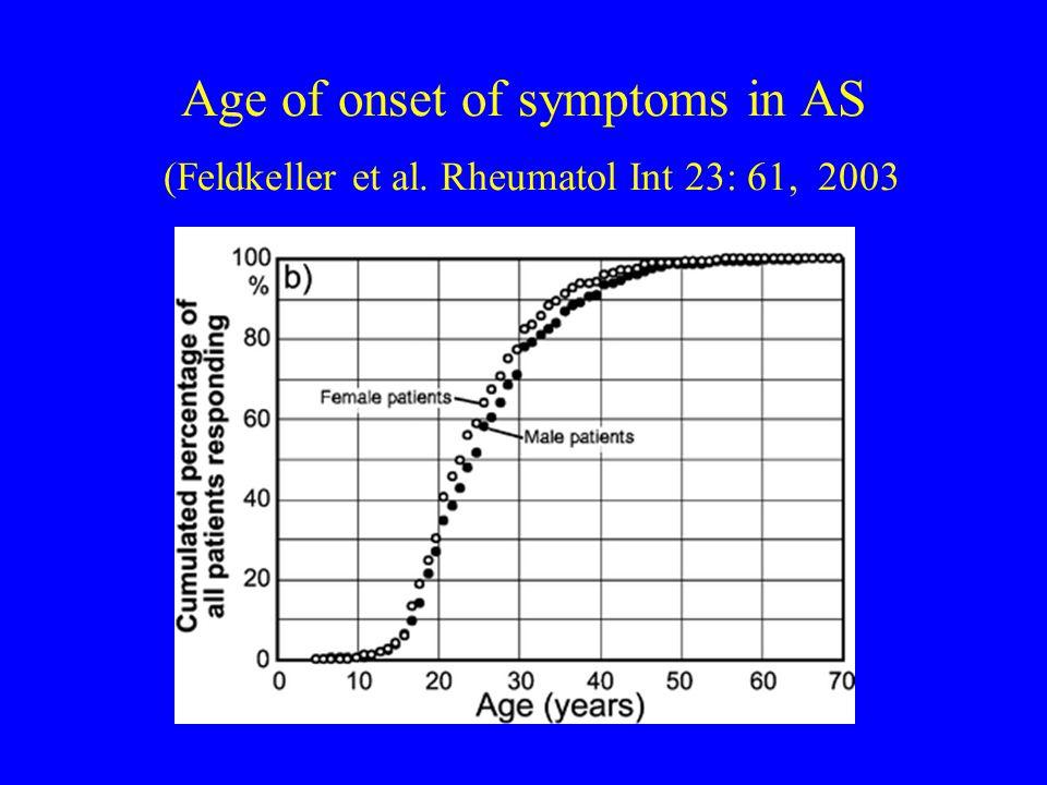 Age of onset of symptoms in AS (Feldkeller et al