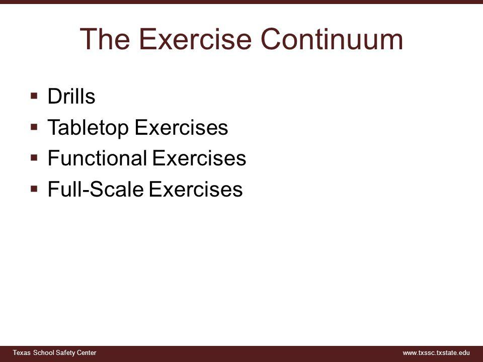 The Exercise Continuum
