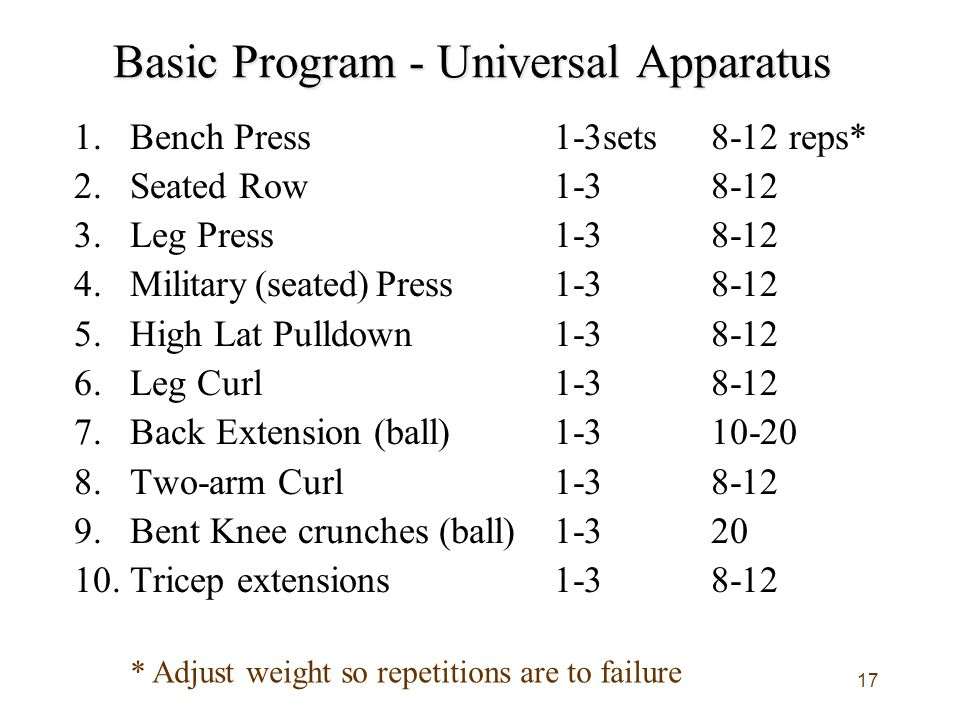 Basic Program - Universal Apparatus