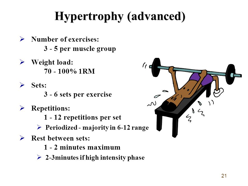 Hypertrophy (advanced)